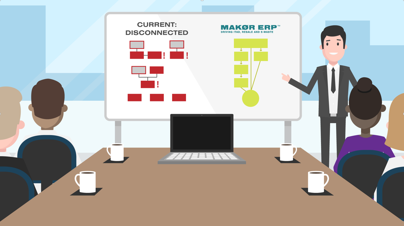 optimize data security services with Makor ERP